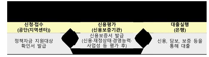 editorImage.kmdc?f=f20200122o3OV.png